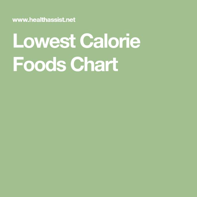 Lowest Calorie Foods Chart