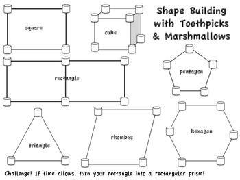 14 Best Teaching Math Shapes Images On Pinterest