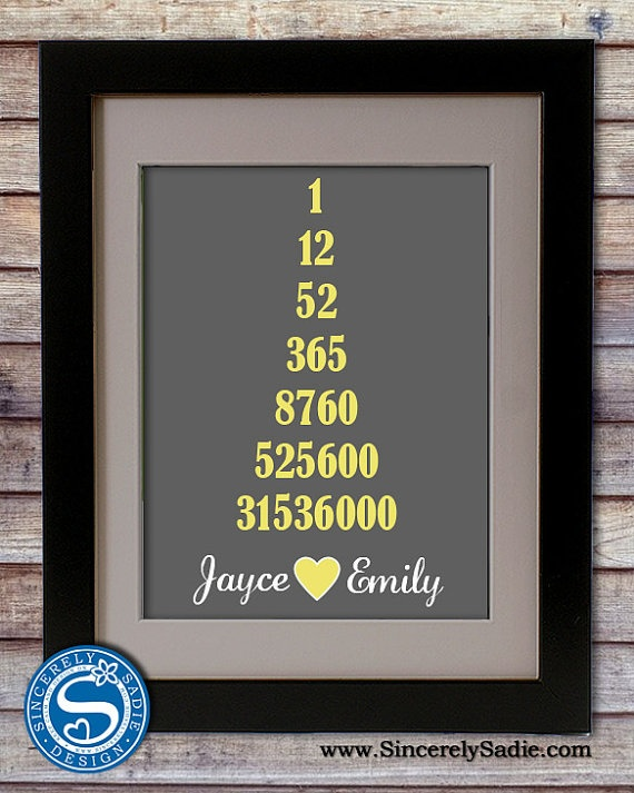 One Year Wedding Anniversary Print With by SincerelySadieDesign, $12.00
