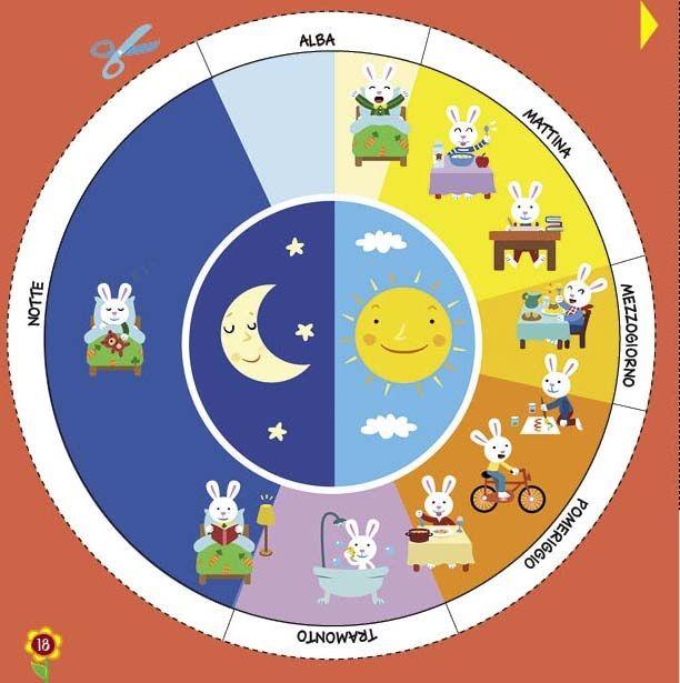 15 tabelle ispirate al metodo Montessori per insegnare ai bambini come organizzare la giornata - Nostrofiglio.it