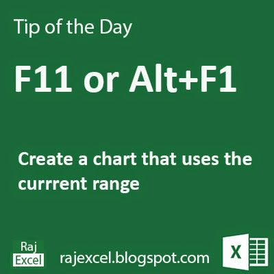 Learn Microsoft Excel: Using F11 (Shortcut Key) - Create a chart that uses the current range.