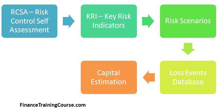 project risk management case study