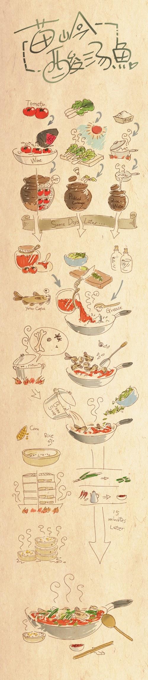 来自手绘食谱《酸汤鱼》,小清新滴插画风,大爱,学习, Food illustration - artist study , How to Draw Food, Artist Study Resources for Art Students, CAPI ::: Create Art Portfolio Ideas at milliande.com , Inspiration for Art School Portfolio Work, Food, Drawing Food, Sketching, Painting, Art Journal, Journaling, illustration teapot,coffee pot,
