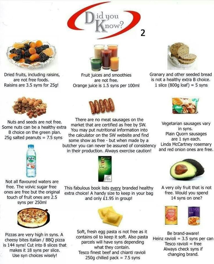 97 Best Images About Slimming World Food Make With The