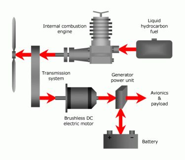 block diagram of a typical generator system #electrical, Wiring block