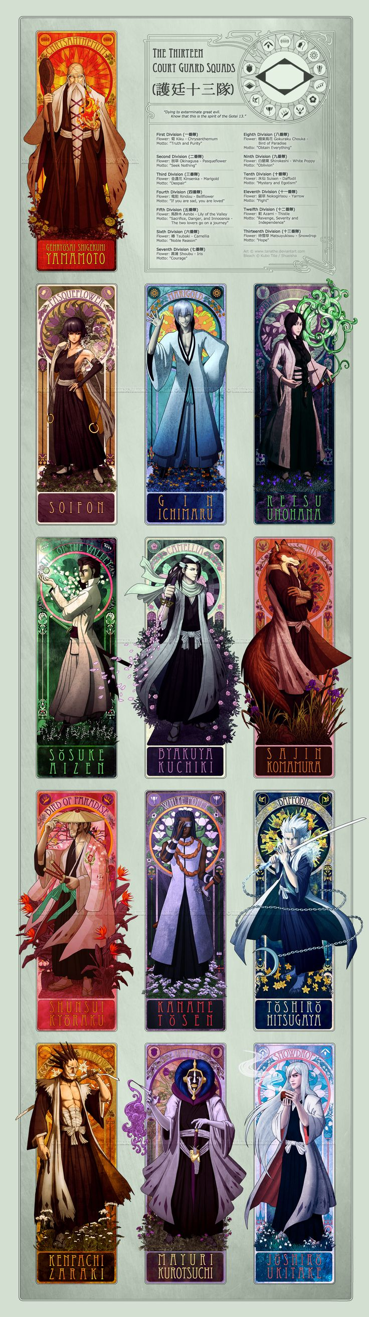 Gotei 13 Card Set by tanathe.deviantart.com on @deviantART