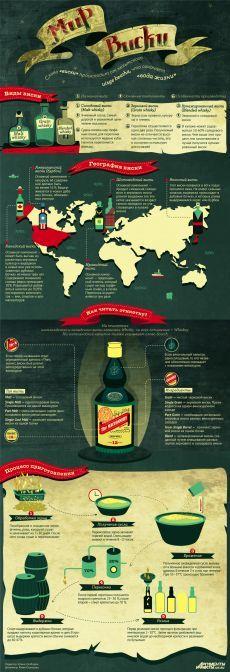 Мир виски. Инфографика   Инфографика   Вопрос-Ответ   Аргументы и Факты