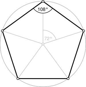Pentágono: Qué es, fórmulas y cómo dibujarlo: Pentágono regular