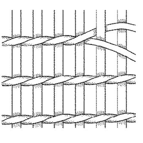 Whatu weft-twined structure: two aho (wefts) for e…