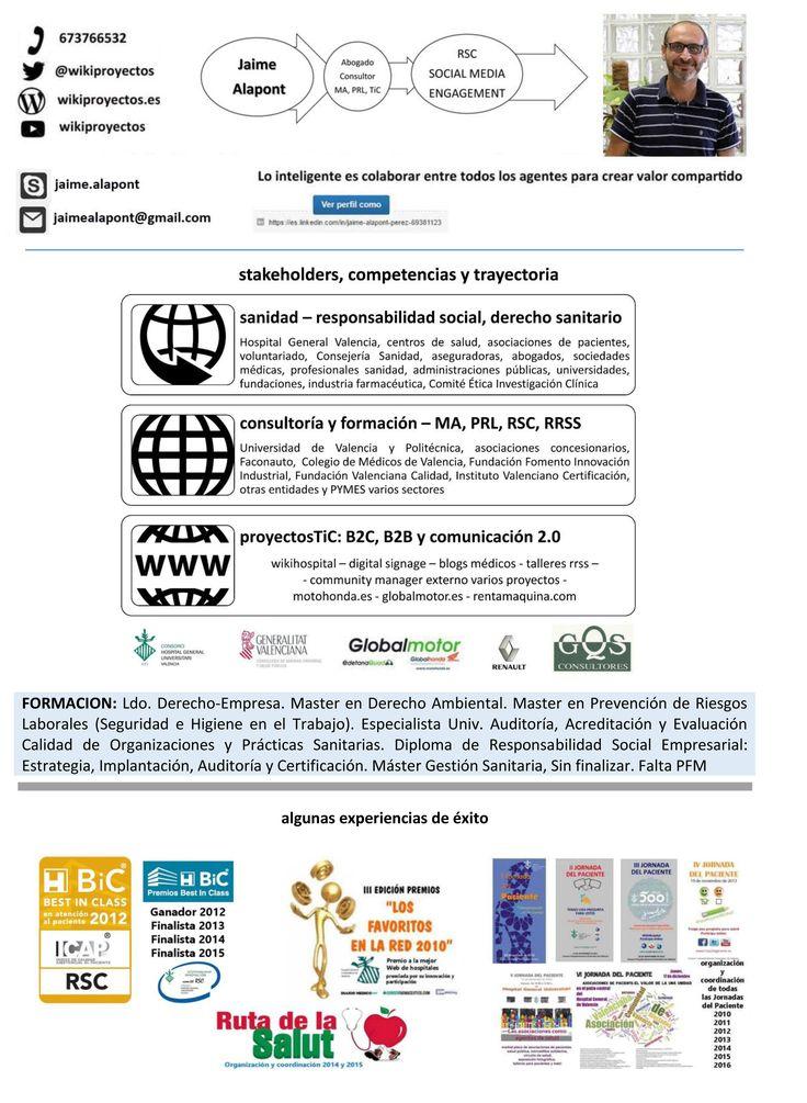Jaime-Alapont-CV-2016-Trayectoria-competencias-stakeholders-experiencias-exito.jpg (2372×3241)
