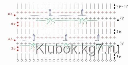 Шапочки для новорожденных спицами и крючком фото 10
