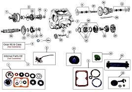 11 best Jeep Transmission Parts images on Pinterest