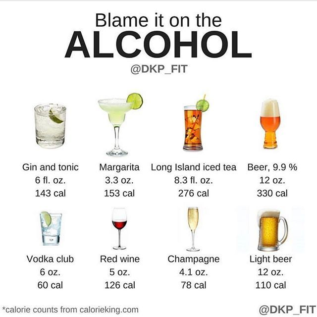 ‼️Save this for when you're out this weekend‼️ . Ok, so we know alcohol probably isn't that good for you, especially in large amounts. It is also high in calories. This can be an issue if you struggle to keep your caloric intake under control.  . Drinking can also have benefits. It's a way to bring people together, have fun and relax a bit. So, if drinking is your thing, definitely enjoy it as long as attention is paid to what, how often and how much you're drinking.  . Typically, clear…