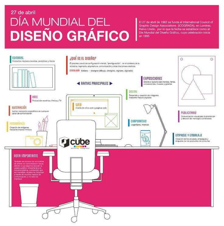 #Infografia El Diseño Gráfico http://blog.publicube.es/2014/04/el-diseno-grafico.html