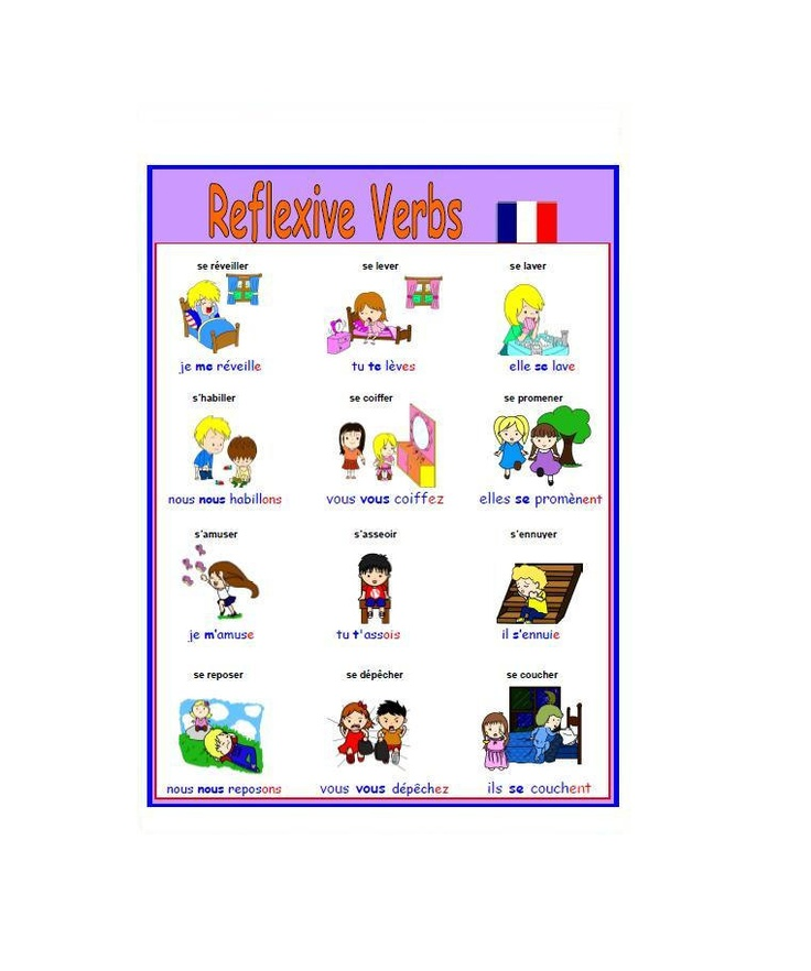 12 French Reflexive Verbs - French school Poster with Pronunciation