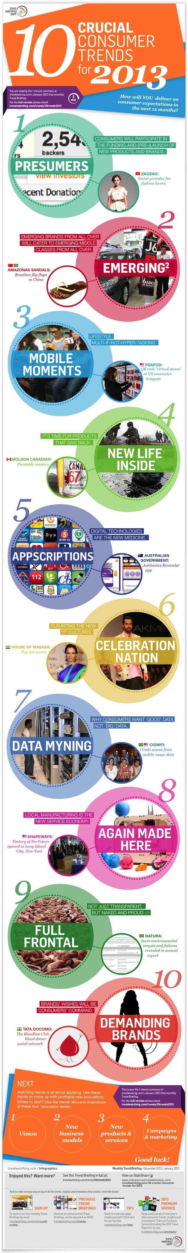 startup trends 2013