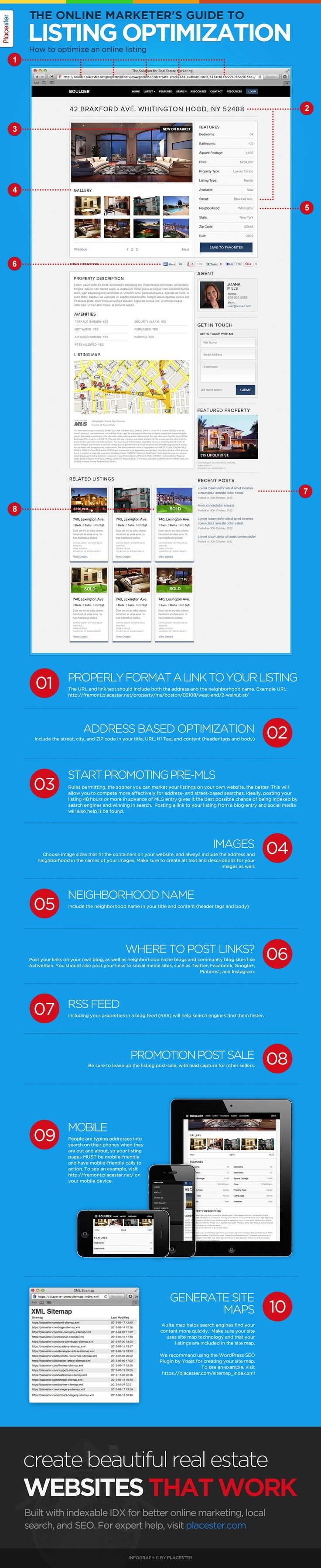 [Infographic] The Online Marketer's Guide to Listing Optimization