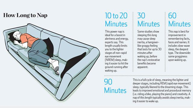 How Long To Nap: 10-20 = quick recharge, 90 = deep rejuvenation
