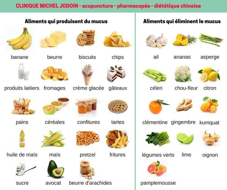 Les aliments qui produisent du mucus   Alimentation ...