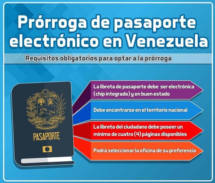 SAIME - Pasaporte