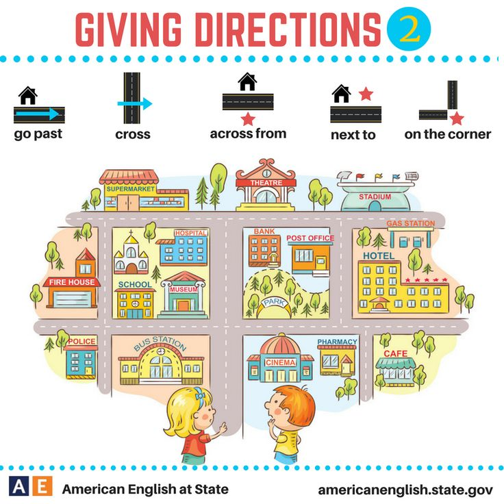 25 Best Ideas About Give Directions On Pinterest Www Learning English Learn English Free And