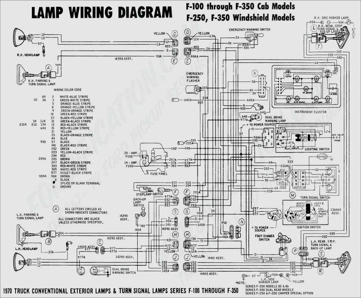 23 Best Sample Of Automotive Wiring Diagram Design , https