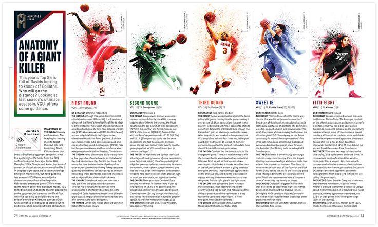 ESPN Magazine 'Giant Killers'