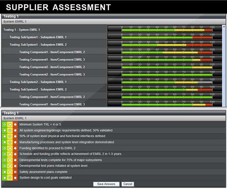 supplier performance dashboard Google Search