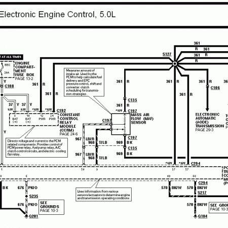 94-95 Mustang Electronic Engine Control Wiring Diagram ...