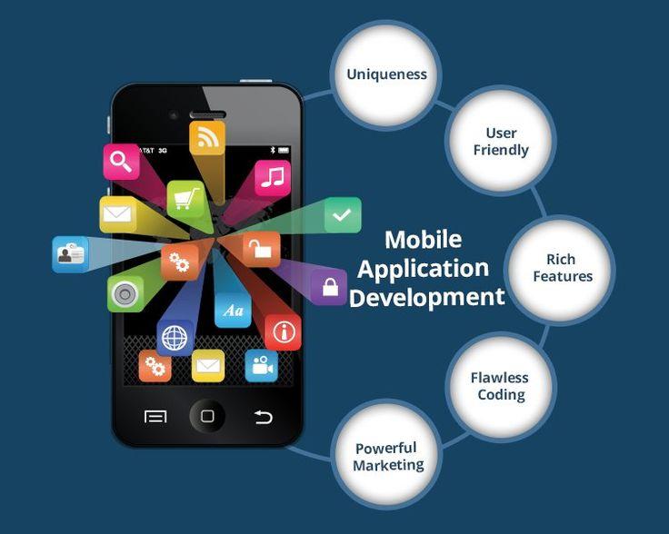 f0f7bb8b432d11bb59e2423eeb3d4e74--mobile-application-development-app-development.jpg (736×588)