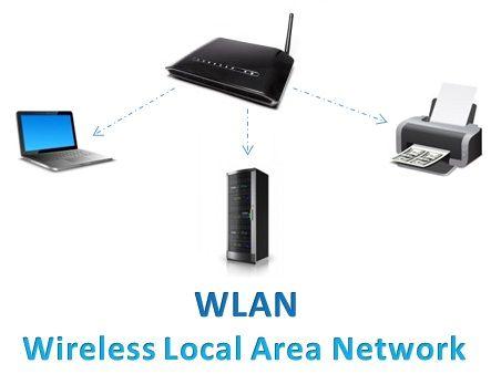 https://en.vcenter.ir/network/wireless-local-area-network-wlan/