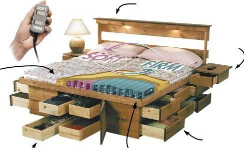 The Anderson Ultimate Bed