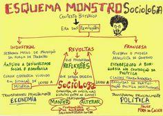 SOBRE SOCIOLOGIA 1: Contexto histórico de seu surgimento ~ Pense FORA DA CAIXA
