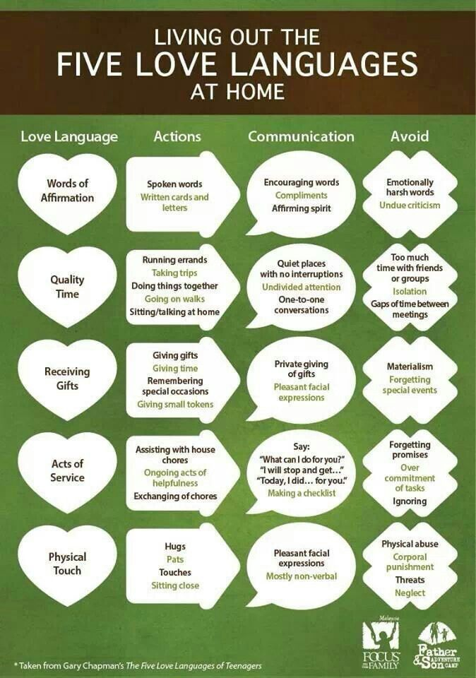 Quotes 5 Love Languages : ... Touch, 5 Love Languages, Marriage, 5Lovelanguages, Five Love Languages