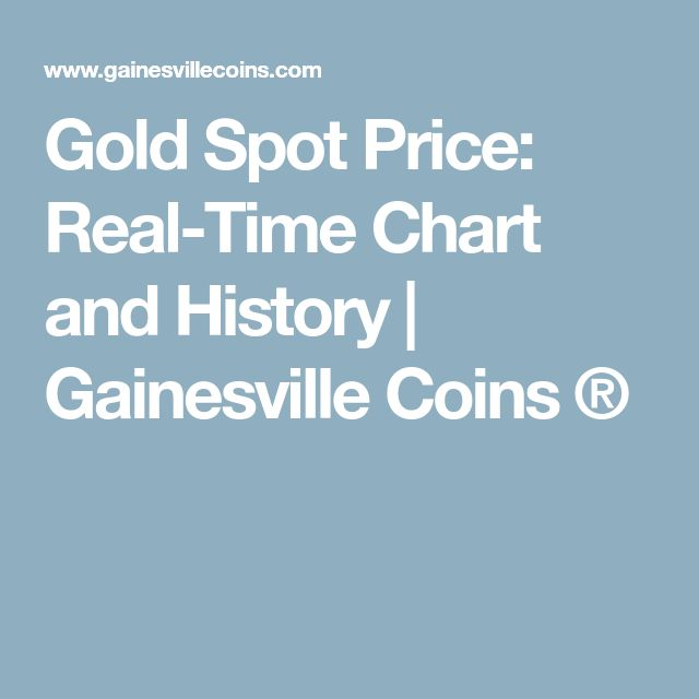 Gold Spot Price: Real-Time Chart and History | Gainesville Coins ®