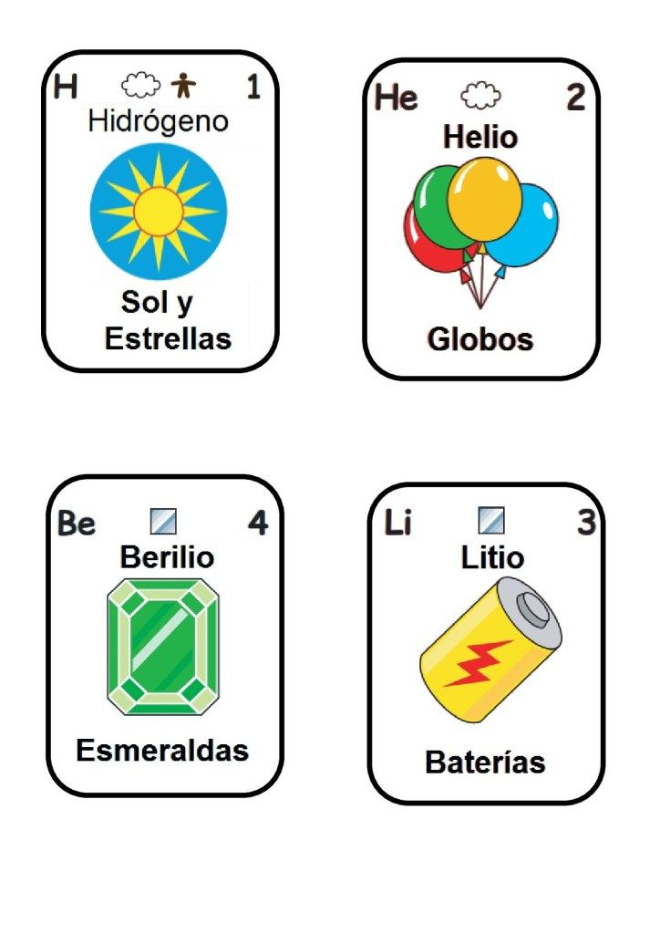 Memory De Los Elementos De La Tabla Periodica Orientacion Andujar Tabla Periodica De Los Elementos Quimicos Tabla Periodica De Quimica Tabla Periodica