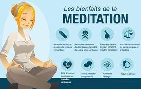 Les bienfaits de la méditation - infographie - bien-être détente anti-stress