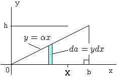 The centroid of a Triangle is the centre of the triangle, which is the point of intersection of all the three medians of a triangle. If we have an object, then we can say that the centroid of that object is its centre. The centroid of the triangle separates the median in the ratio 2:1. The centroid of a triangle can be got by finding the average of the x-coordinate's value and the average of the y-coordinate's value of all the vertices of the triangle.