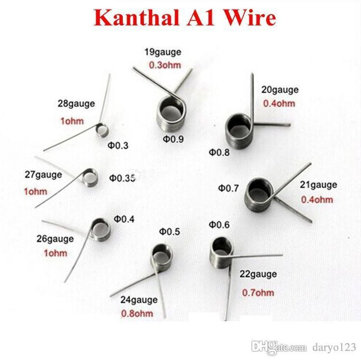 f0fb69bf534fb946df9b1b240add750c piece wire 44 best e cig accessory images on pinterest products, html and diy enail wiring diagram at n-0.co