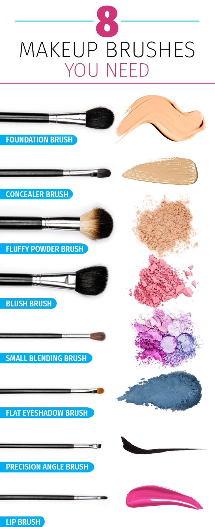 This makeup brushes guide will make sure you have everything you need for your beauty routine. It breaks them down by name and purpose, making it easy to find the best one for your eye shadow, blush or foundation. Beauty & Personal Care : http://amzn.to/2irNRWU
