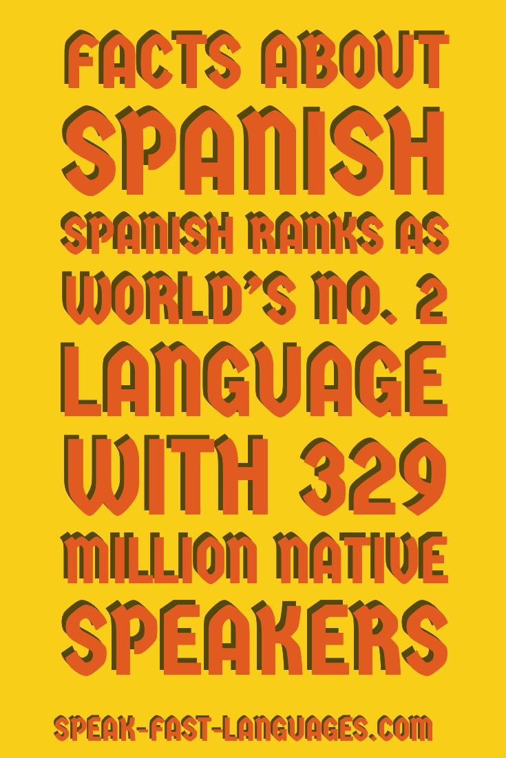 Facts About The Spanish language | Spanish Culture