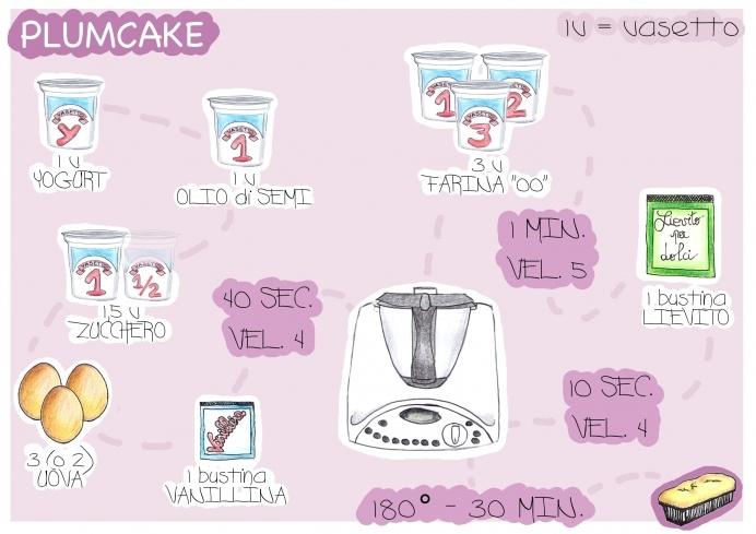Plumcake allo yogurt @Katia Beauchamp Beauchamp Ciancaglini #visualbimby