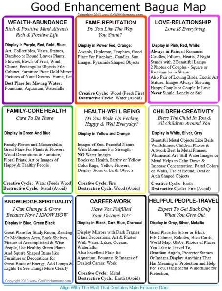 8 Best Feng Shui Images On Pinterest | Feng Shui Decorating, Feng Shui Tips  And Chinese Birth Chart