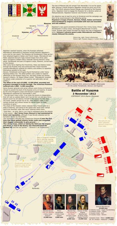 Battle of Viasma Map 3 Nov 1812.