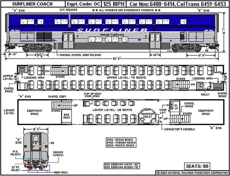 surfliner amtrak train dimensions | Transit & Transport