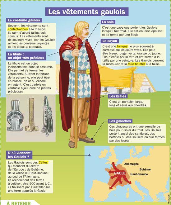 CULTURE - Les vêtements gaulois