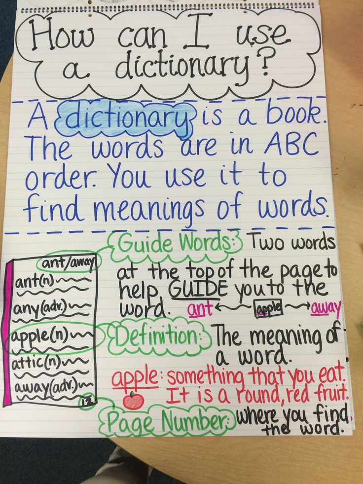 How to writing anchor charts in the classroom