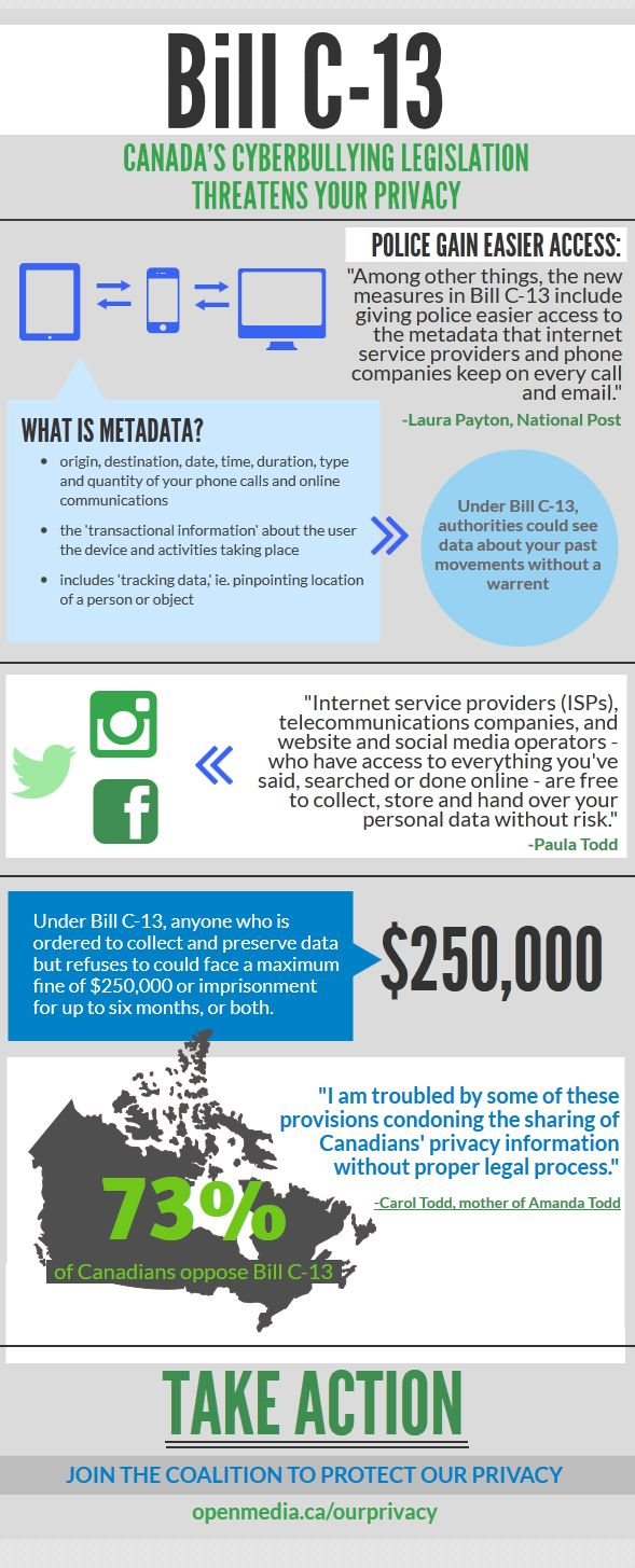 Check out this amazing infographic from our friends at the Canadian Journalists for Free Expression about the disturbing privacy implications of the government's Bill C-13. Make sure to speak out at https://OurPrivacy.ca