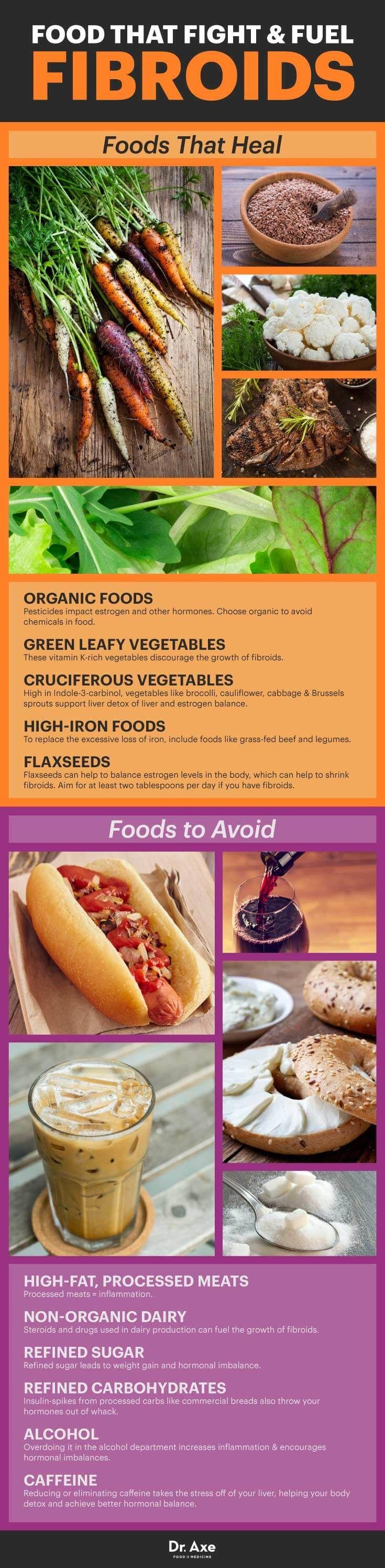 Fibroids - Dr. Axe http://www.draxe.com #health #holistic #natural
