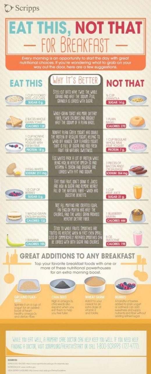Diet Motivation Advice Weight Loss Diet During Pregnancy #2weekdiet